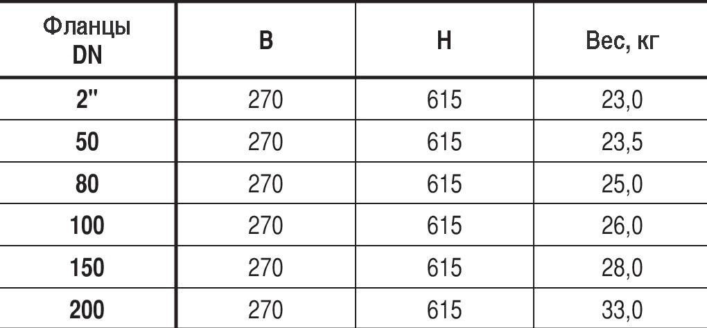 Таблица характеристик для Воздушный вантуз Hawle 9863 для канализации DN50