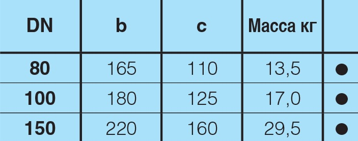 Таблица характеристик для Пожарная подставка тупиковая фланцевая Hawle 5049 (колено фланцевое с опорой) DN150