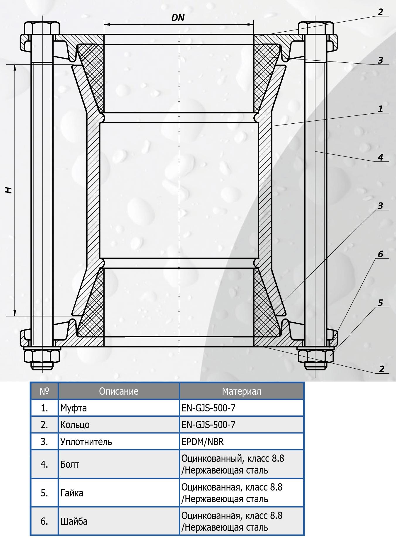 Чертеж для Муфта универсальная соединительная Norson RR SFERO DN250