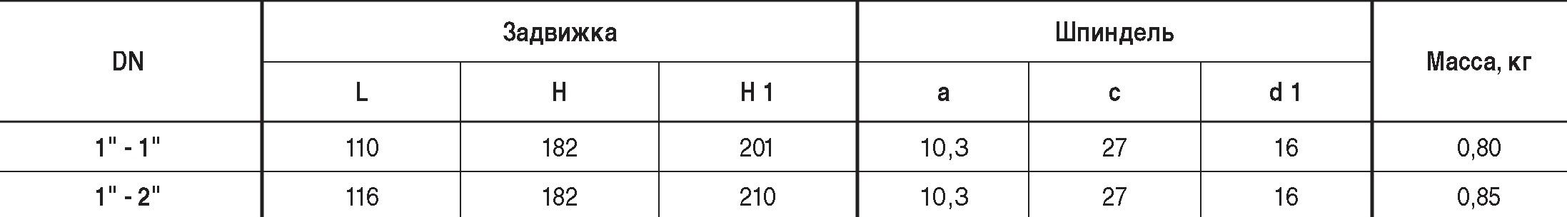 Таблица характеристик для Вентиль Hawle 2650 из полиацетата внешняя резьба с двух сторон